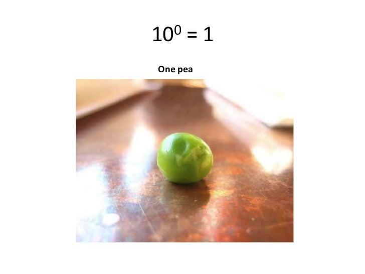 Green Pea Analogy Slide 2