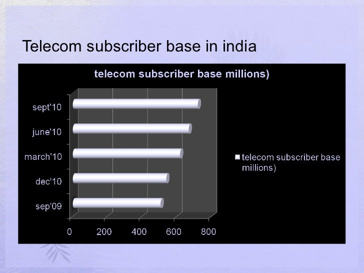 project report on telecom sector in india 1 introduction talking of telecommunications sector in india today, we can primarily identify two segments namely fixed service provider.