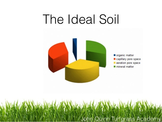 John Quinn Turfgrass Academy The Ideal Soil