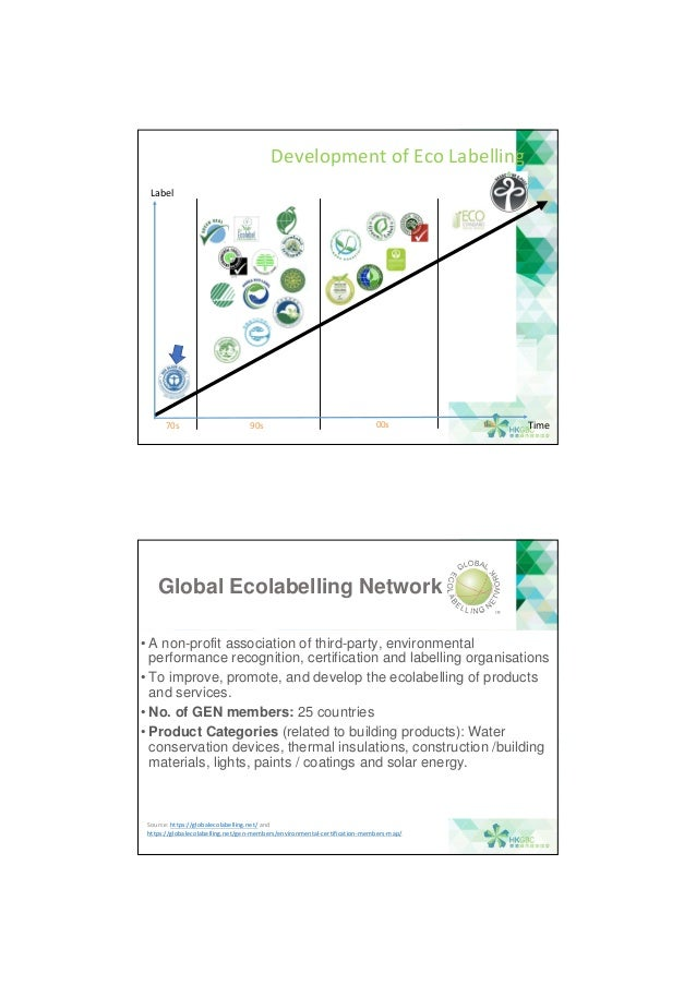 Green Product Certification - a boon for Global Green