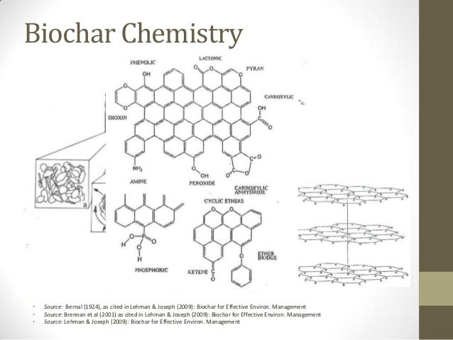 Chemical Properties Of Biochar