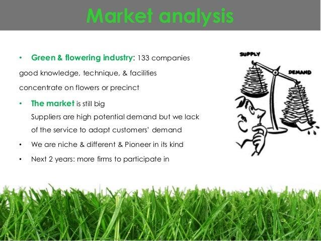 The market environment analysis of shanghai