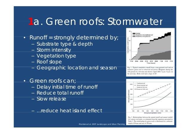 Green Roofs In Urban Areas University Of Helsinki