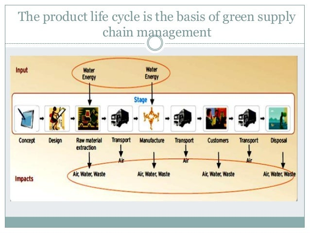 dissertation supply chain management Supply chain management definition benefits of supply chain management global outsourcing supply chain management.