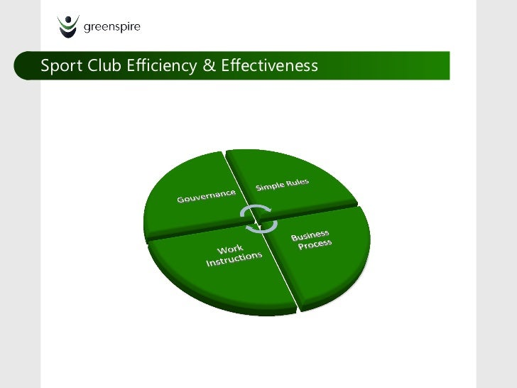 Greenspire Sport Management And Governance
