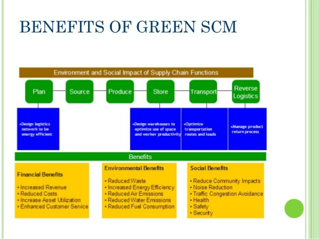 benefits of a green supply chain A circular supply chain allows for consumer to return products at the end of their post-consumer lives and reuse the products to get more value from it.