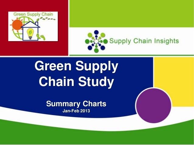 Green Supply Chain Survey:  Summary Charts (Jan-Feb 2013)
