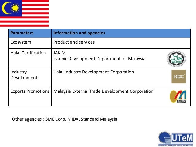 food industry malaysia essay Food service - hotel restaurant institutional malaysia my6014 a whole industry of products and services related to 12 imported food malaysia is a net food.