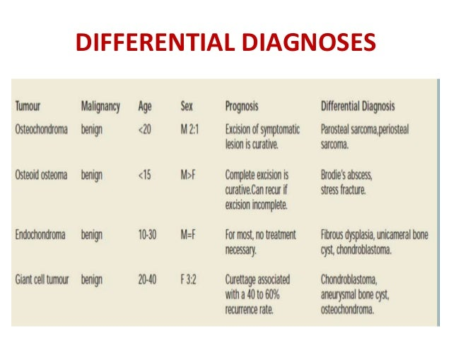 BIOPSY • The smallest longitudinal incision compatible with obtaining adequate sample should be employed • Knife and bone ...