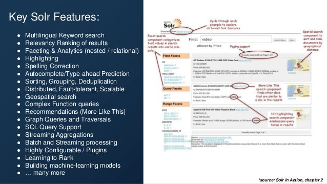 The standard for enterprise search. of Fortune 500 uses Solr. 90%