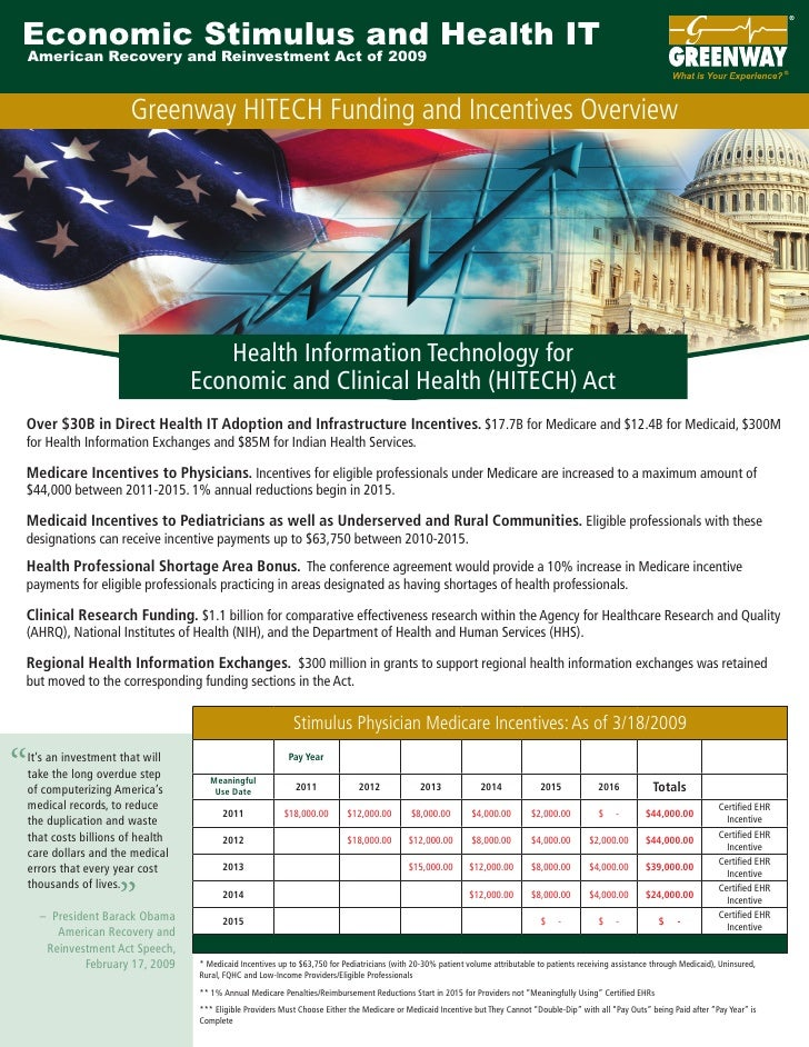 Economic Stimulus and Health IT American Recovery and Reinvestment Act of 2009                         Greenway HITECH Fun...
