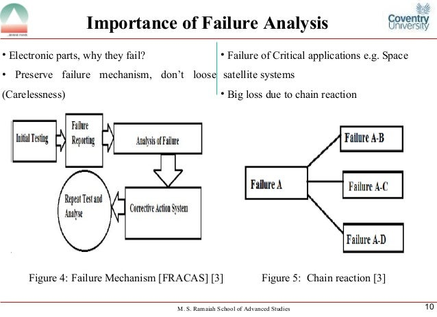 Need of Quality Engineering and Failure analysis Techniques
