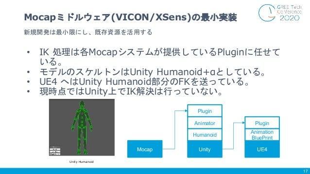 • IK 処理は各Mocapシステムが提供しているPluginに任せて いる。 • モデルのスケルトンはUnity Humanoid+αとしている。 • UE4 へはUnity Humanoid部分のFKを送っている。 • 現時点ではUnity...