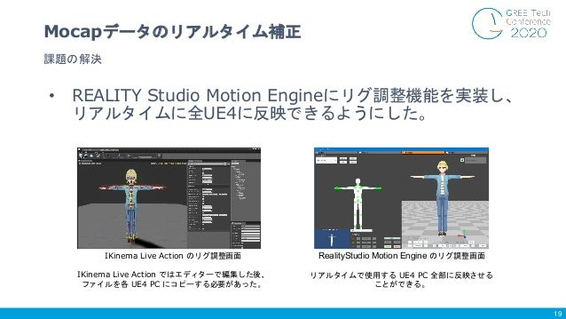 • REALITY Studio Motion Engineにリグ調整機能を実装し、 リアルタイムに全UE4に反映できるようにした。 課題の解決 Mocapデータのリアルタイム補正 19 IKinema Live Action のリグ調整画面 ...