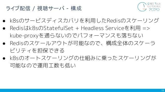 19 ライブ配信 / 視聴サーバ - 構成 ● k8sのサービスディスカバリを利用したRedisのスケーリング ● Redisはk8sのStatefulSet + Headless Serviceを利用 => kube-proxyを通らないので...