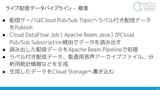 26 ライブ配信データパイプライン - 概要 ● 配信サーバはCloud Pub/Sub Topicへラベル付き配信データ をPublish ● Cloud DataFlow Job ( Apache Beam Java ) がCloud Pu...