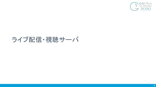 8 ライブ配信・視聴サーバ
