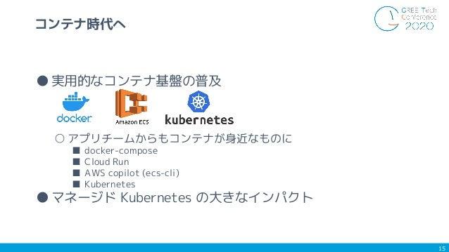 ●実用的なコンテナ基盤の普及 ○ アプリチームからもコンテナが身近なものに ■ docker-compose ■ Cloud Run ■ AWS copilot (ecs-cli) ■ Kubernetes ●マネージド Kubernetes ...