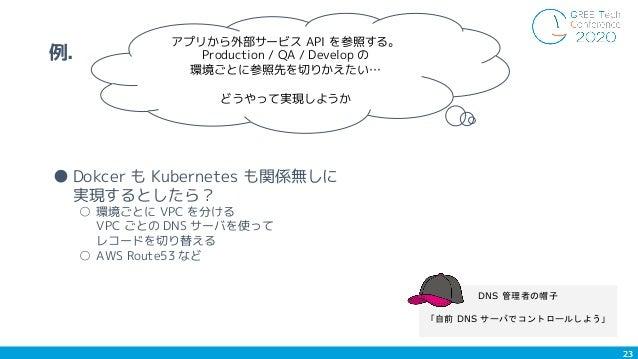● Dokcer も Kubernetes も関係無しに 実現するとしたら? ○ 環境ごとに VPC を分ける VPC ごとの DNS サーバを使って レコードを切り替える ○ AWS Route53 など 23 例. 23 DNS 管理者の帽...