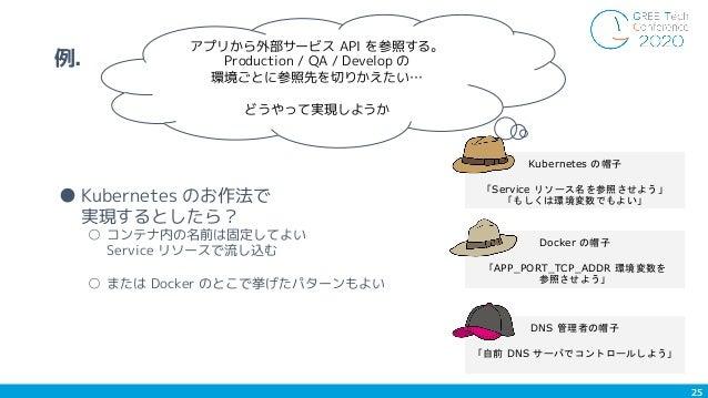 ● Kubernetes のお作法で 実現するとしたら? ○ コンテナ内の名前は固定してよい Service リソースで流し込む ○ または Docker のとこで挙げたパターンもよい 25 例. 25 Kubernetes の帽子 「Serv...