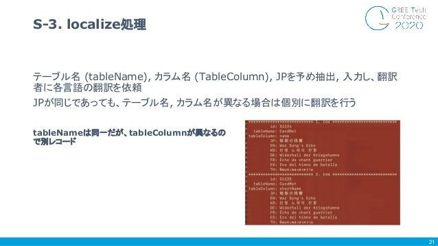 テーブル名 (tableName), カラム名 (TableColumn), JPを予め抽出, 入力し、翻訳 者に各言語の翻訳を依頼 JPが同じであっても、テーブル名, カラム名が異なる場合は個別に翻訳を行う tableNameは同一だが、ta...