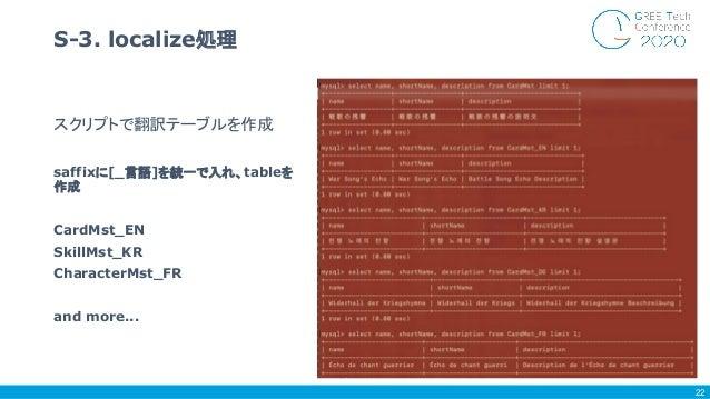 スクリプトで翻訳テーブルを作成 saffixに[_言語]を統一で入れ、tableを 作成 CardMst_EN SkillMst_KR CharacterMst_FR and more... S-3. localize処理 22