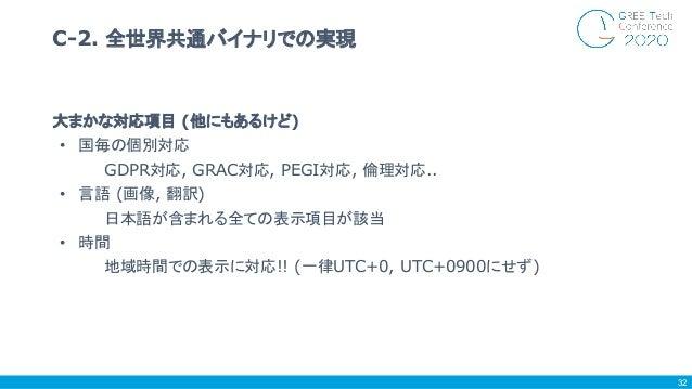 大まかな対応項目 (他にもあるけど) • 国毎の個別対応 GDPR対応, GRAC対応, PEGI対応, 倫理対応.. • 言語 (画像, 翻訳) 日本語が含まれる全ての表示項目が該当 • 時間 地域時間での表示に対応!! (一律UTC+0, ...