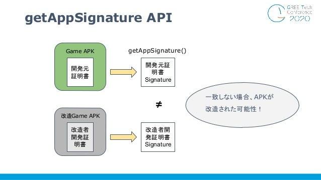 getAppSignature API 開発元 証明書 Game APK 改造者 開発証 明書 改造Game APK 開発元証 明書 Signature 改造者開 発証明書 Signature ≠ getAppSignature() 一致しない...