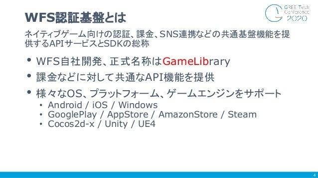• WFS自社開発、正式名称はGameLibrary • 課金などに対して共通なAPI機能を提供 • 様々なOS、プラットフォーム、ゲームエンジンをサポート • Android / iOS / Windows • GooglePlay / Ap...
