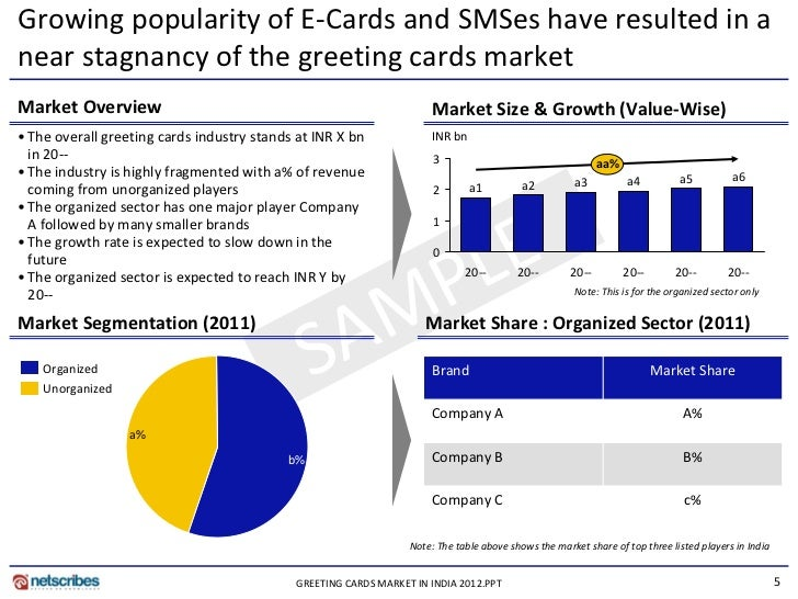 Market research report greeting cards market in india 2012 ppt 4 5 m4hsunfo