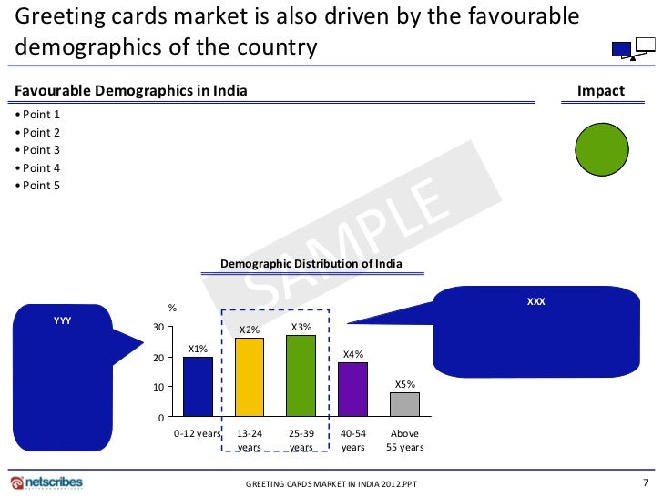 Market research report greeting cards market in india 2012 greeting cards m4hsunfo