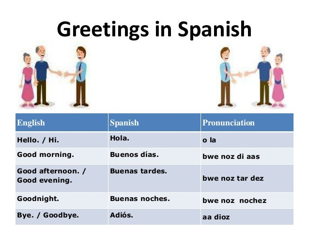 Good Morning Cards In Spanish : Greetings