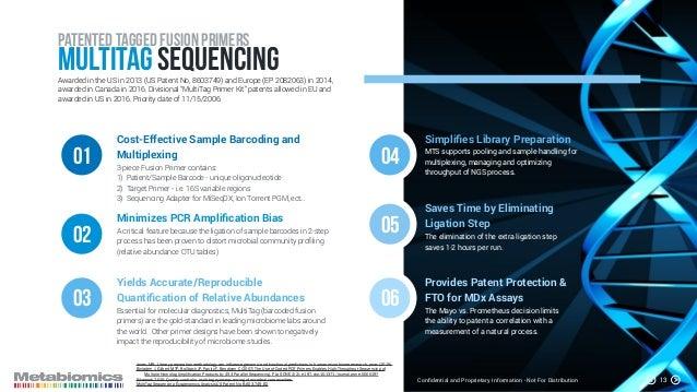 Microbiome Diagnostics Platform For Microbiome Health And
