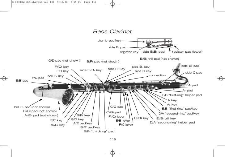 182958803588216970 additionally Wiring Diagram Table also Electric Violin Diagram further Band Instrument Quotquick Fixquot Repair Solutions together with 445715694345786044. on clarinet parts diagram