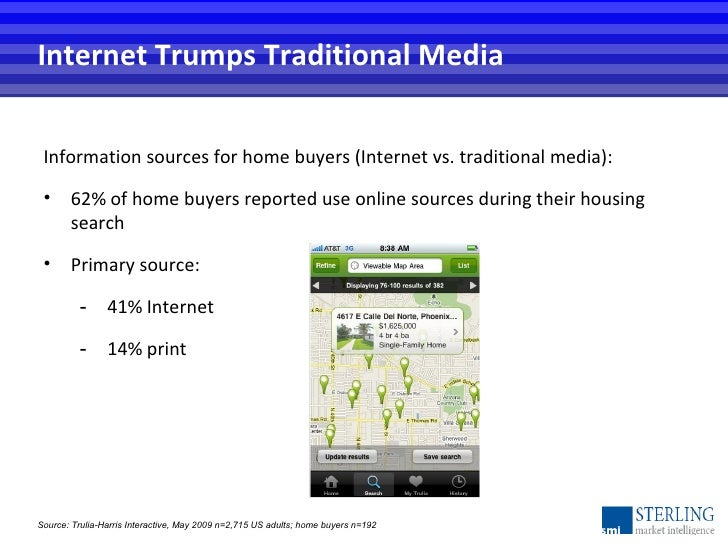 Internet Trumps Traditional Media Source: Trulia-Harris Interactive, May 2009 n=2,715 US adults; home buyers n=192  <ul><l...