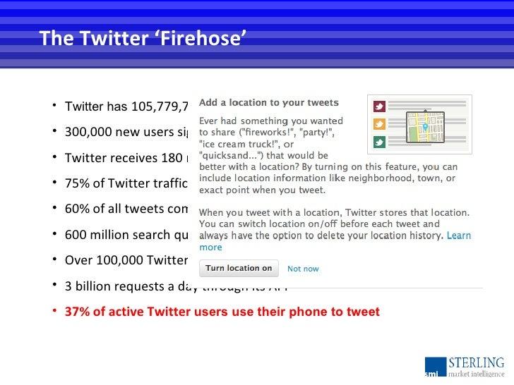 The Twitter 'Firehose' <ul><li>Twitter has  105,779,710 registered users </li></ul><ul><li>300,000 new users sign up per d...