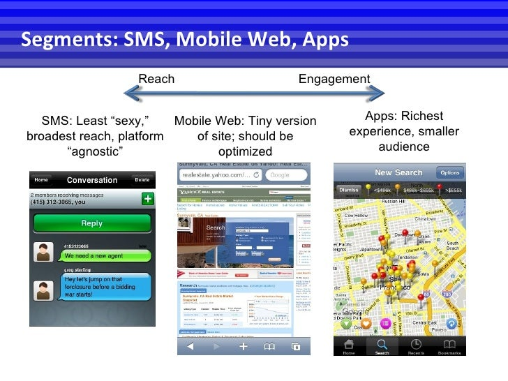 """Segments: SMS, Mobile Web, Apps SMS: Least """"sexy,"""" broadest reach, platform """"agnostic"""" Apps: Richest experience, smaller a..."""