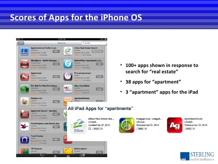 """Scores of Apps for the iPhone OS <ul><li>100+ apps shown in response to search for """"real estate""""  </li></ul><ul><li>38 app..."""
