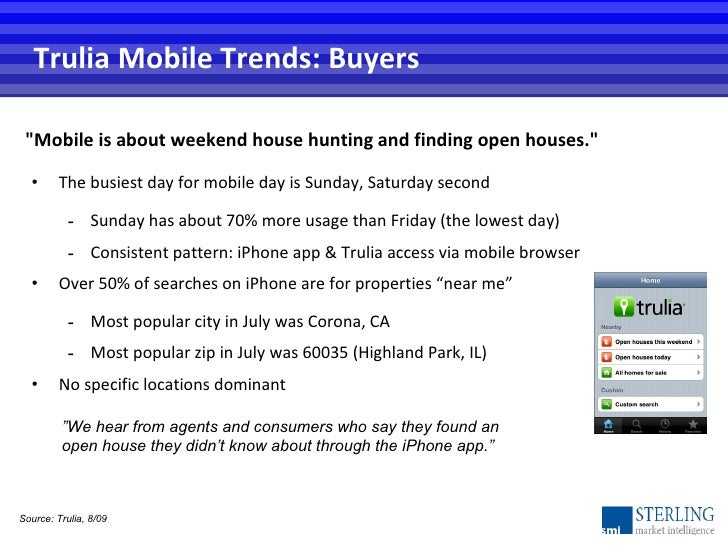 Trulia Mobile Trends: Buyers <ul><li>The busiest day for mobile day is Sunday, Saturday second </li></ul><ul><ul><li>Sunda...