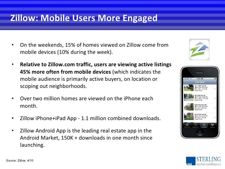 Zillow: Mobile Users More Engaged <ul><li>On the weekends, 15% of homes viewed on Zillow come from mobile devices (10% dur...