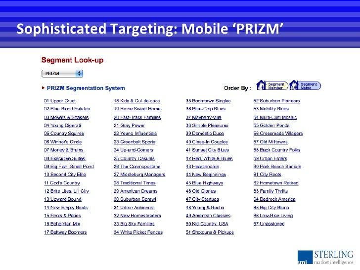 Sophisticated Targeting: Mobile 'PRIZM'