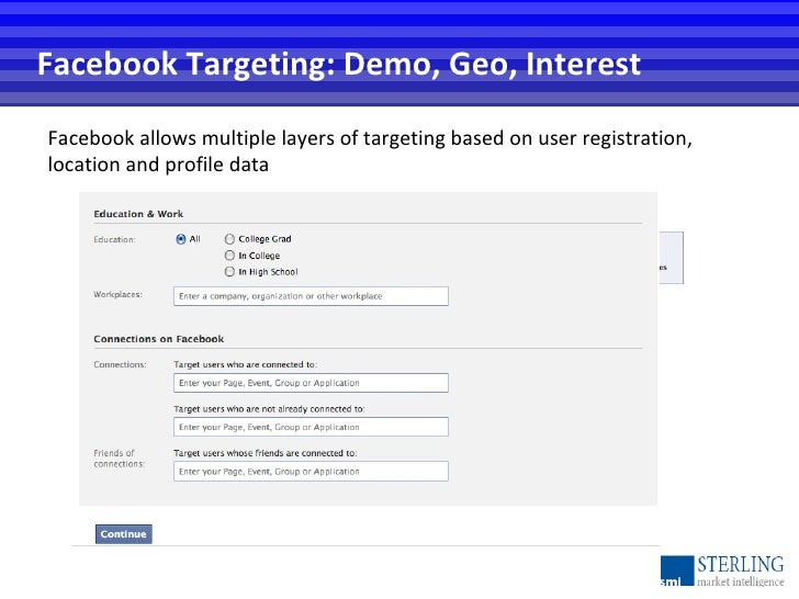 Facebook Targeting: Demo, Geo, Interest <ul><li>Facebook allows multiple layers of targeting based on user registration, l...
