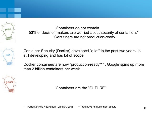 11 Containers do not contain 53% of decision makers are worried about security of containers* Containers are not productio...