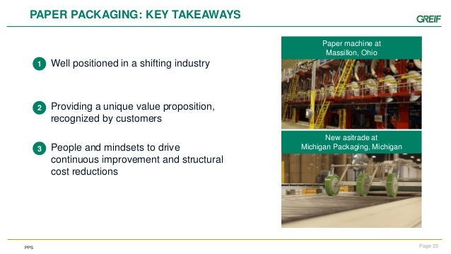 Engaged Teams Delighted Customers Profitable Growth; 25.