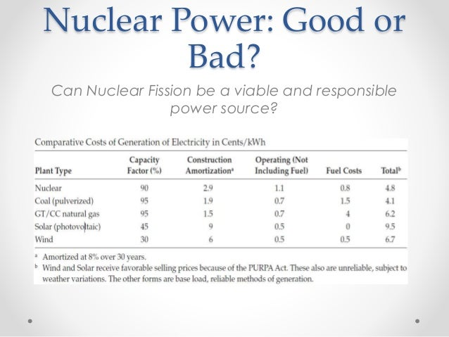 nuclear weapons good or bad Spread of nuclear weapons scott d sagan, the limits of safety:  of nuclear  weapons is good or bad for international and regional systems.