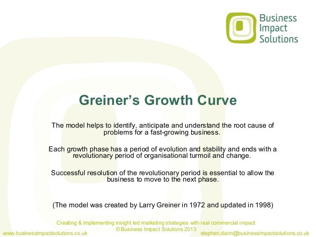 Greiner's Growth Curve                   The model helps to identify, anticipate and understand the root cause of         ...