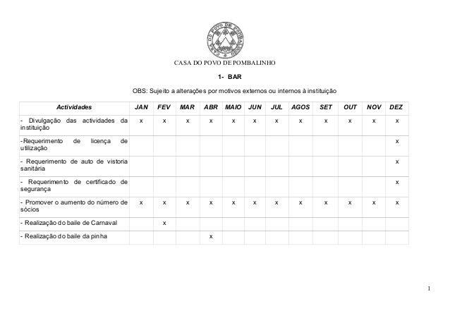 CASA DO POVO DE POMBALINHO 1- BAR OBS: Sujeito a alterações por motivos externos ou internos à instituição Actividades JAN...