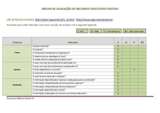 Formação A Biblioteca Escolar 2.0GRELHA DE AVALIAÇÃO DE RECURSOS EDUCATIVOS DIGITAISURL do Recurso Avaliado: http://www.se...