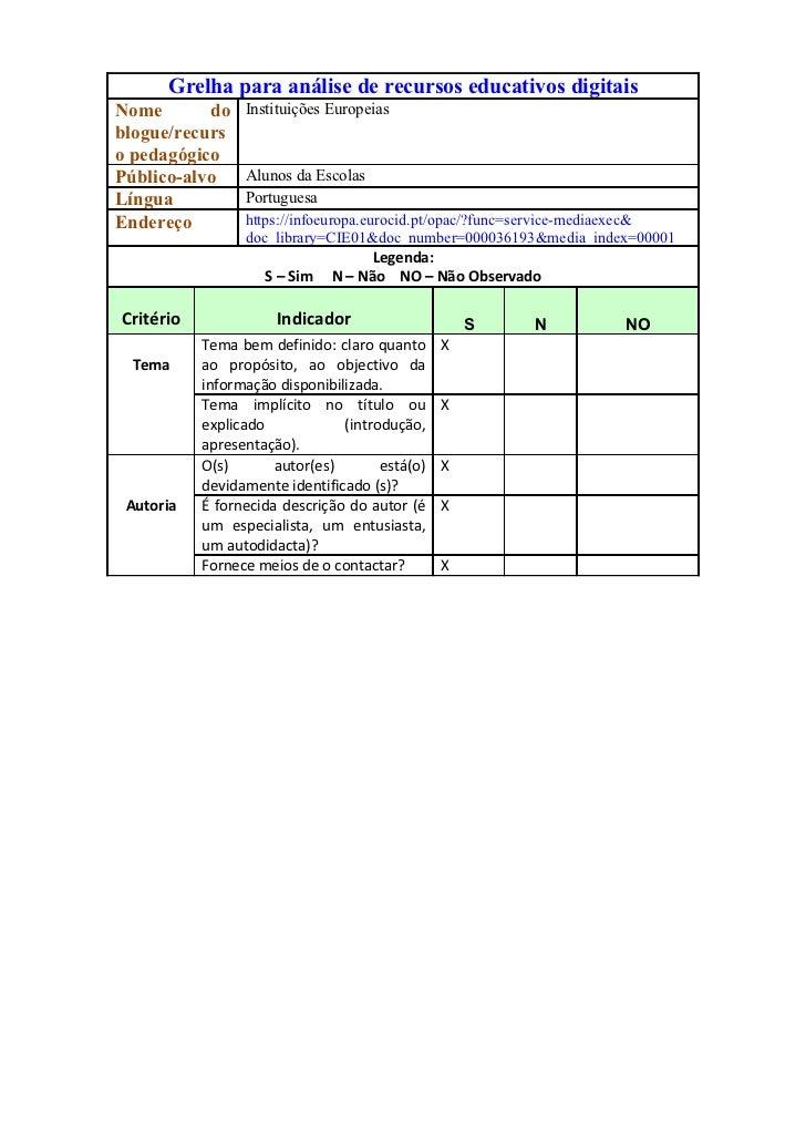 Grelha para análise de recursos educativos digitaisNome       do    Instituições Europeiasblogue/recurso pedagógicoPúblico...