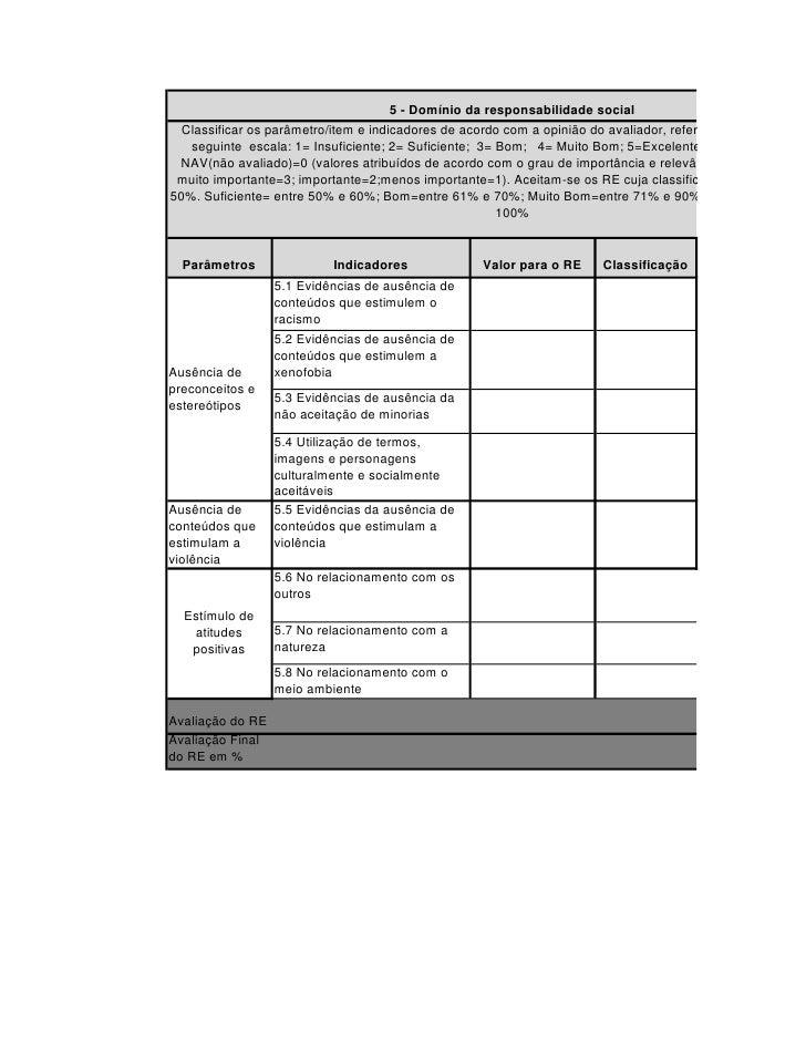 5 - Domínio da responsabilidade social  Classificar os parâmetro/item e indicadores de acordo com a opinião do avaliador, ...